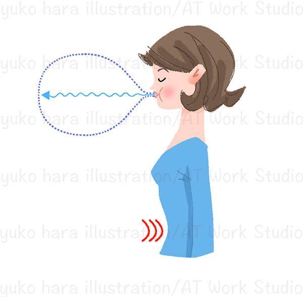 深呼吸の息の吐き方の説明のイラスト